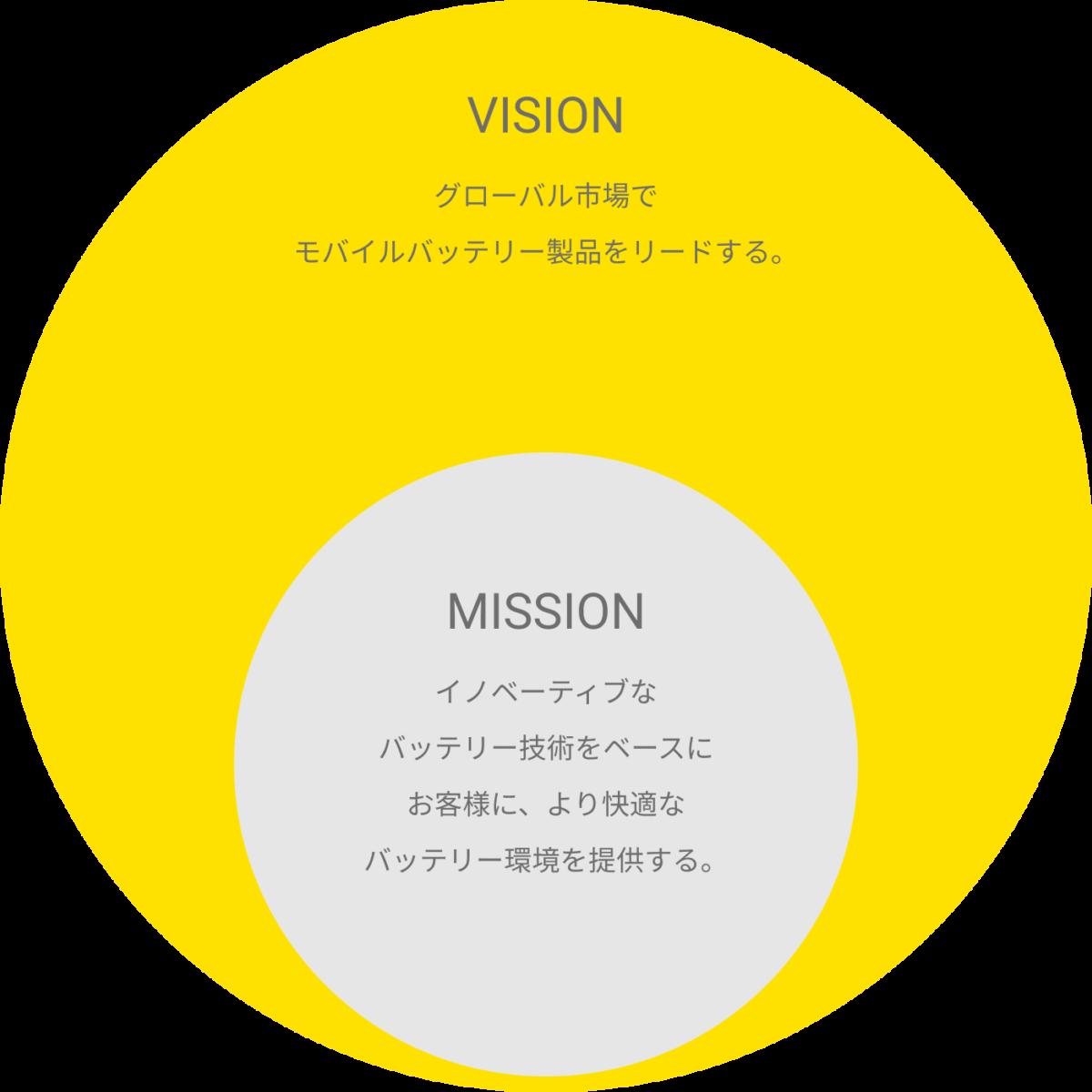 vision@2x